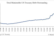 t-debt