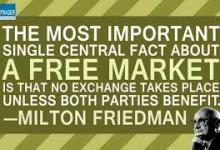 free-market